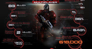 Mass Effect 3 multiplayer promos lack Sony approval
