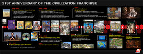 Civilization IV: Beyond the Sword Screenshot from Shacknews