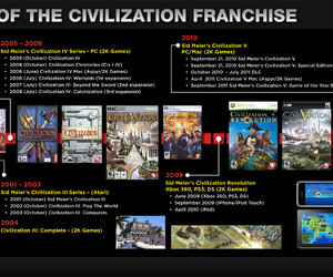 Sid Meier's Civilization Videos