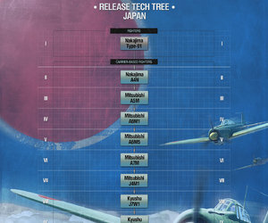 World of Warplanes Files