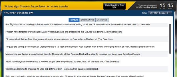 Football Manager 2014 News