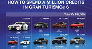 Gran Turismo 6 lets you use real money to buy virtual cars