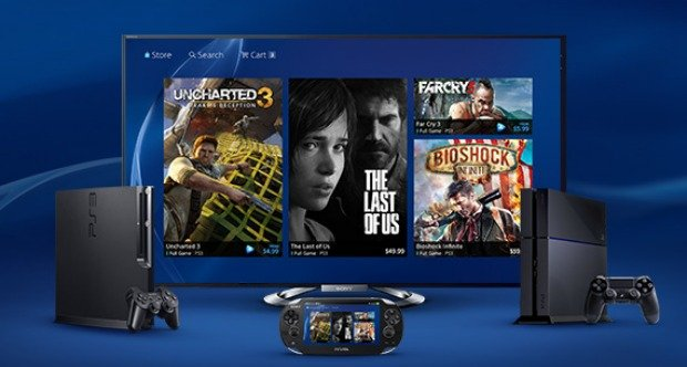 PlayStation Now prices image