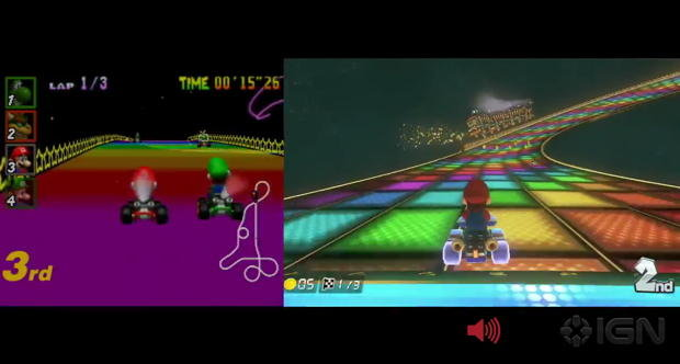 Rainbow Road comparison
