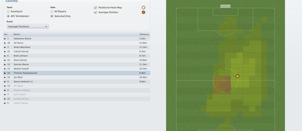 Football Manager 2011 News