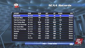 College Hoops NCAA 2K7 Screenshot from Shacknews